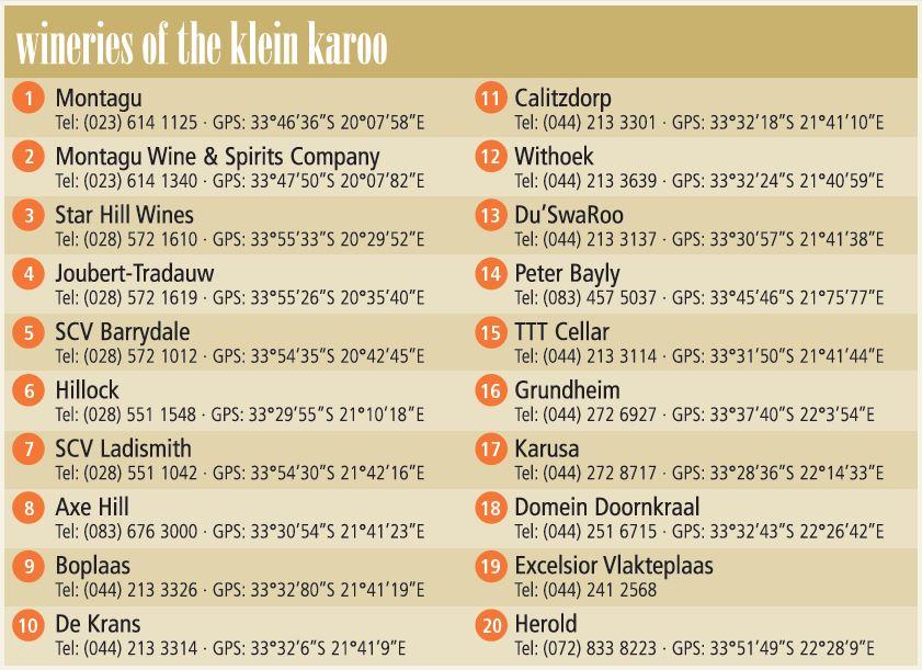 Klein Karoo Wineries